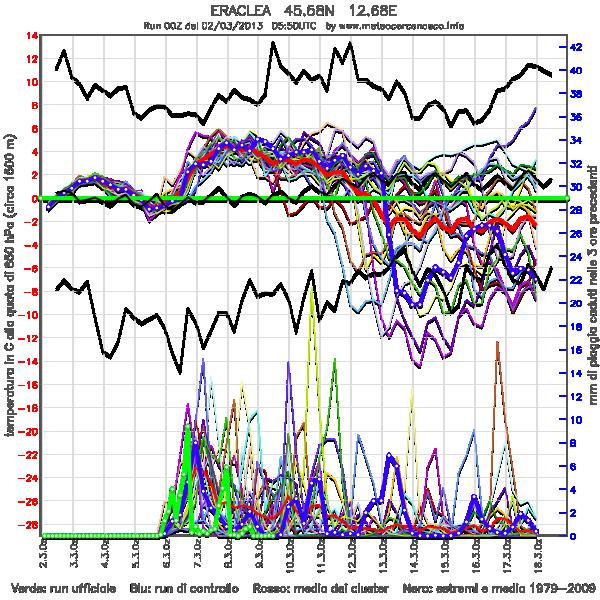 Clicca l'immagine per ingrandirla.  Nome: meteocercenascospaghi7095.png Visualizzazioni: 26 Dimensione: 266.6 KB ID: 26104