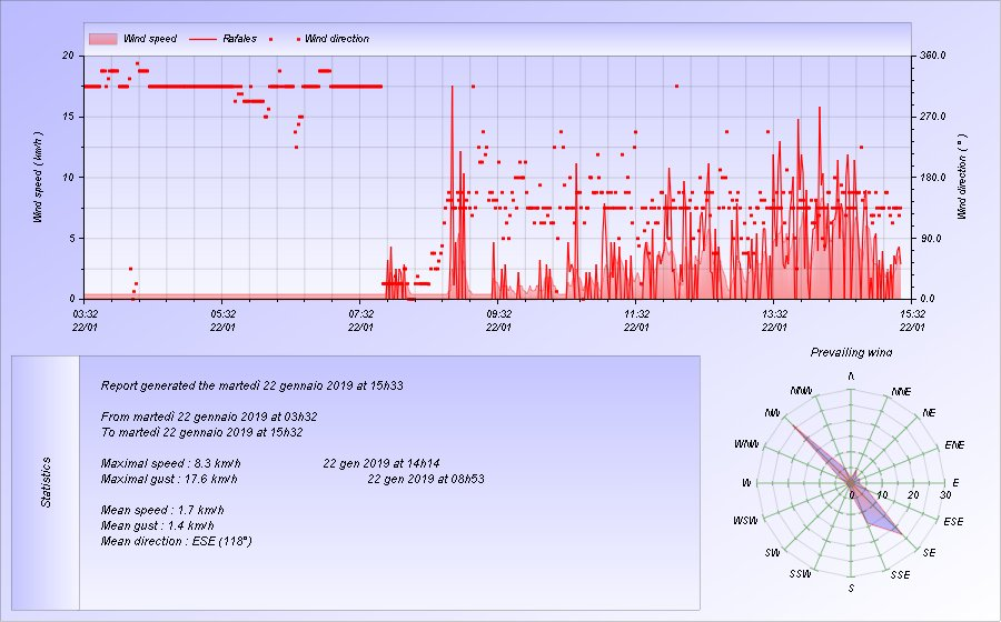 Clicca l'immagine per ingrandirla.  Nome: graph2.jpg Visualizzazioni: 34 Dimensione: 95.2 KB ID: 92732